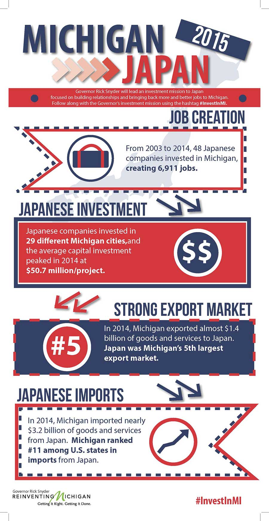 -michigan-japan-Infographic-snyder