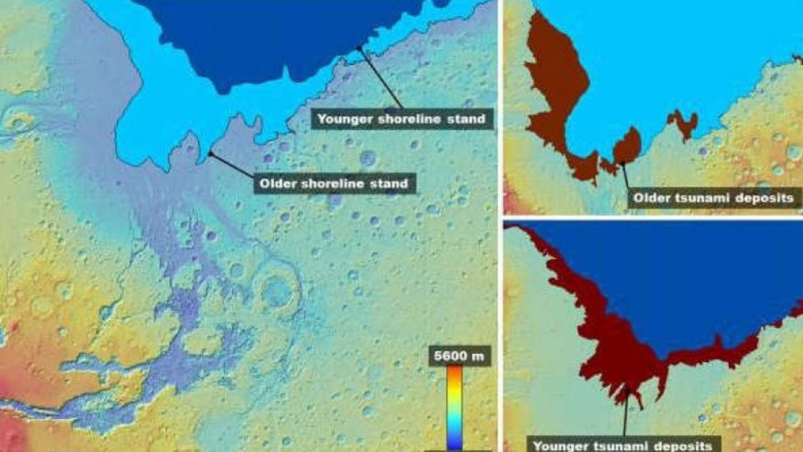 Two tsunamis wiped out Mars' shorelines