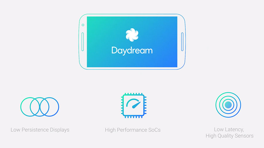 Google's Daydream won't work with your smarthphone