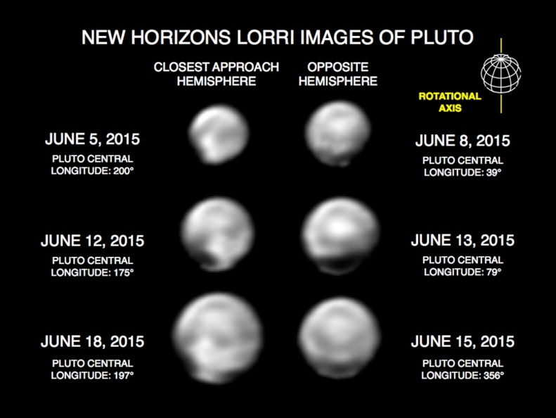 NASA New Horizon Latest Pluto Image