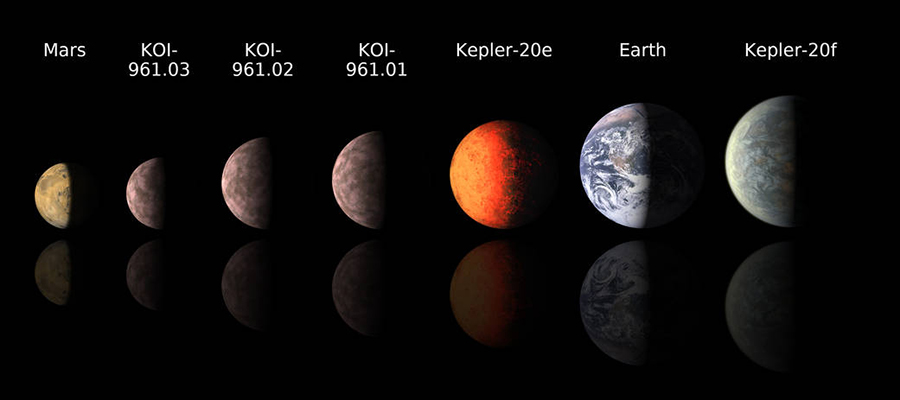 Habitability-Index-for-Exoplanets