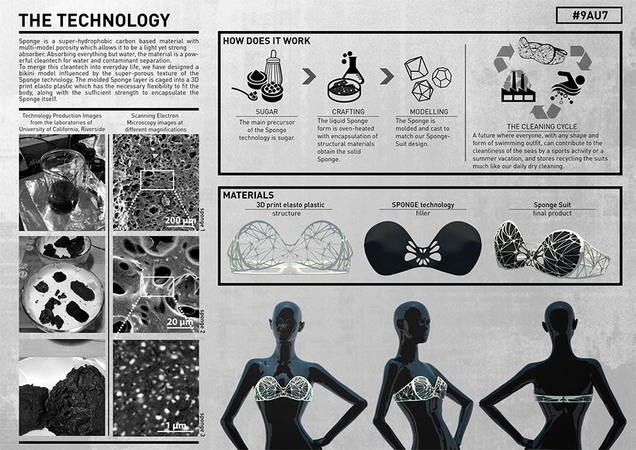 3D-printed-bikini