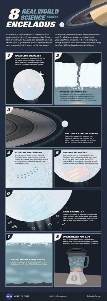 enceladus-infographic