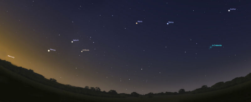 An approximation of how the planets would look in the sky. Image: Gizmodo