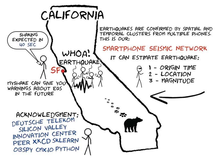 MyShake-Android-California