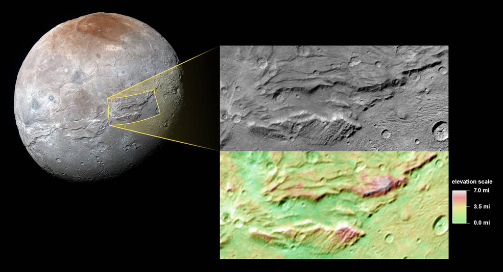 A close-up of the canyons on Charon, Pluto's big moon, taken by New Horizons during its close approach to the Pluto system last July. Multiple views taken by New Horizons as it passed by Charon allow stereo measurements of topography, shown in the color-coded version of the image. The scale bar indicates relative elevation. Credit: NASA/JHUAPL/SwRI
