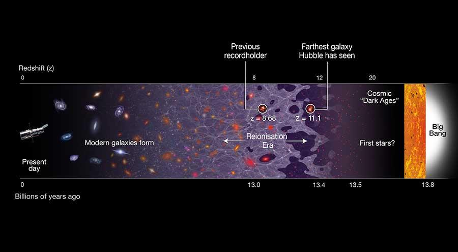 hubble-telescope-galaxys