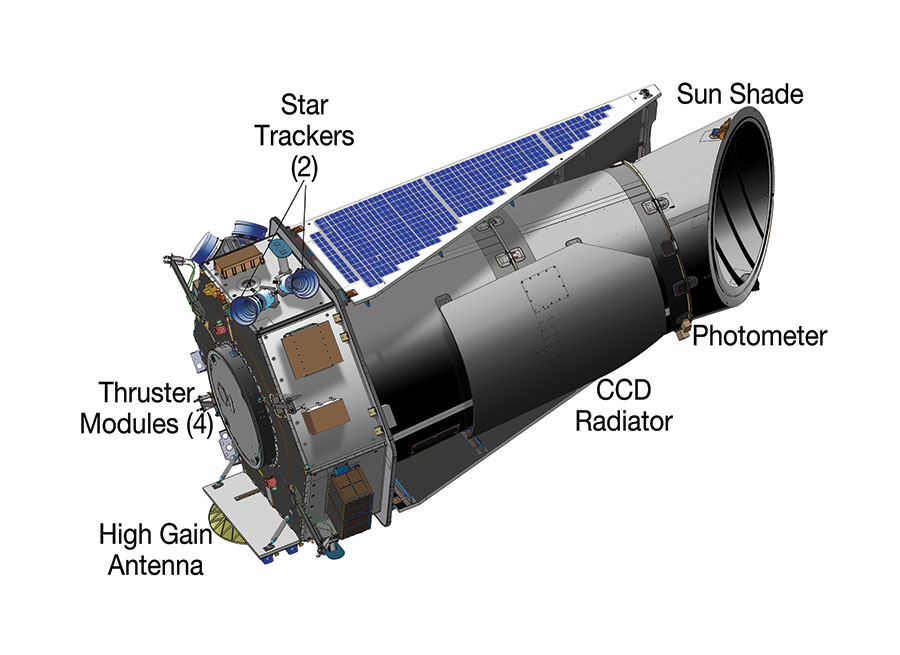 Kepler-Spacecraft