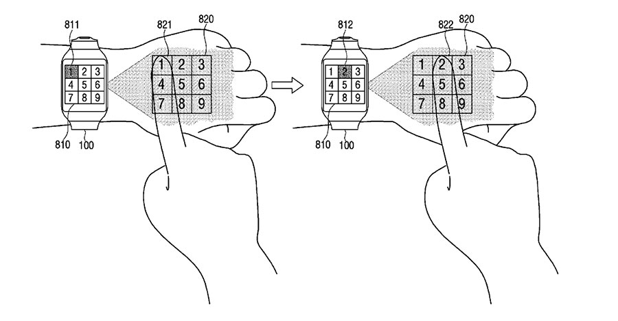Samsung patents a new smartwatch