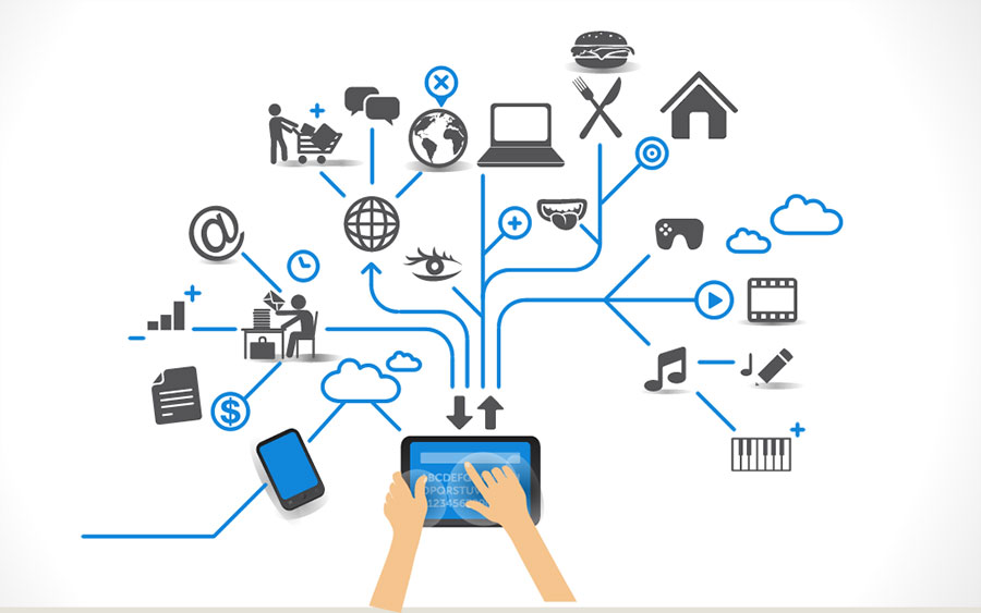 IoT is the future of modern society